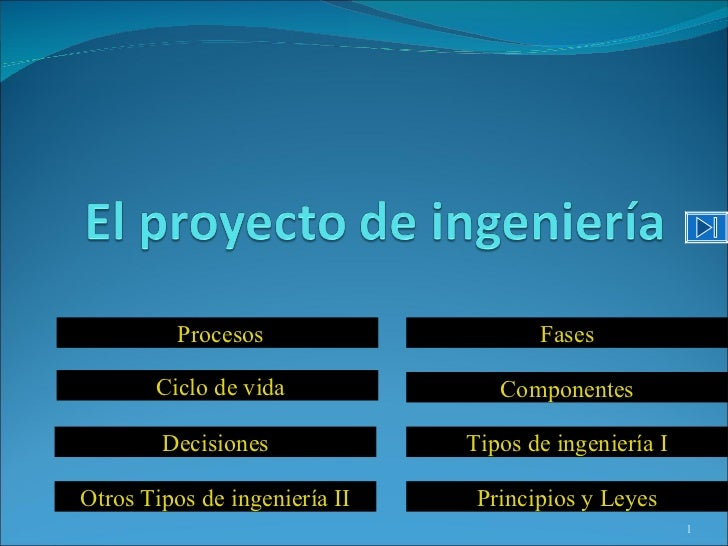 Procesos                    Fases       Ciclo de vida              Componentes        Decisiones             Tipos de inge...