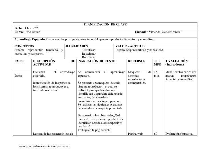 PLANIFICACIÓN DE CLASEFecha: Clase nº 2Curso: 7mo Básico                                                                  ...