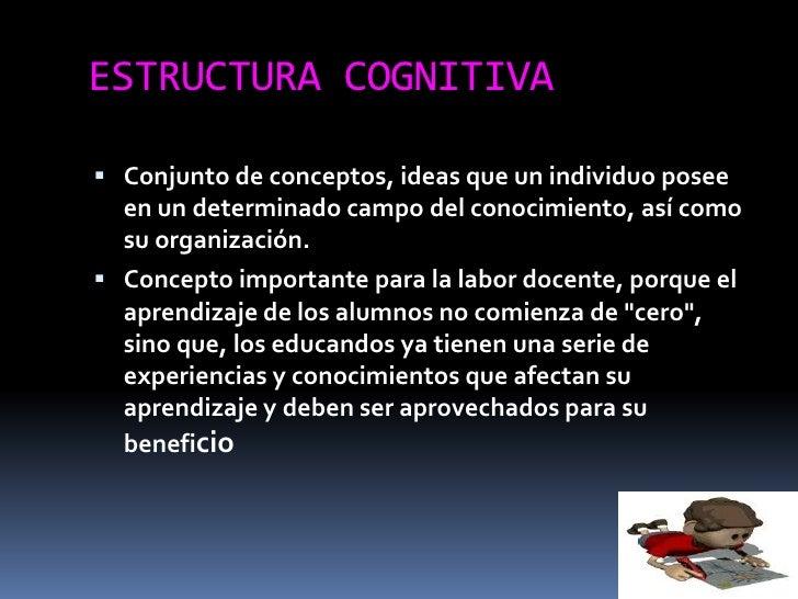 ESTRUCTURA COGNITIVA Conjunto de conceptos, ideas que un individuo posee  en un determinado campo del conocimiento, así c...