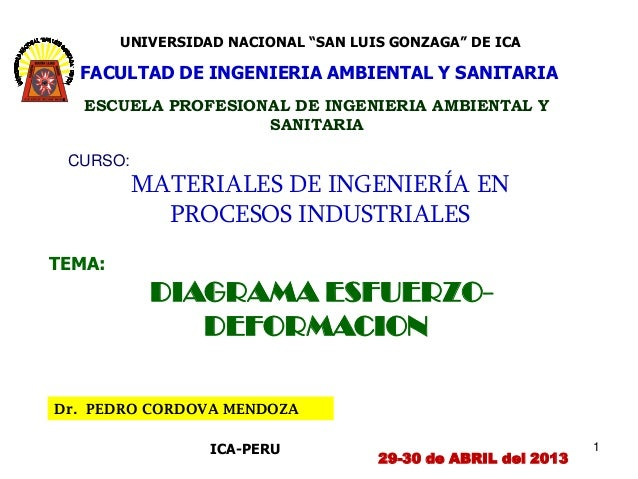 """UNIVERSIDAD NACIONAL """"SAN LUIS GONZAGA"""" DE ICAFACULTAD DE INGENIERIA AMBIENTAL Y SANITARIATEMA:DIAGRAMA ESFUERZO-DEFORMACI..."""