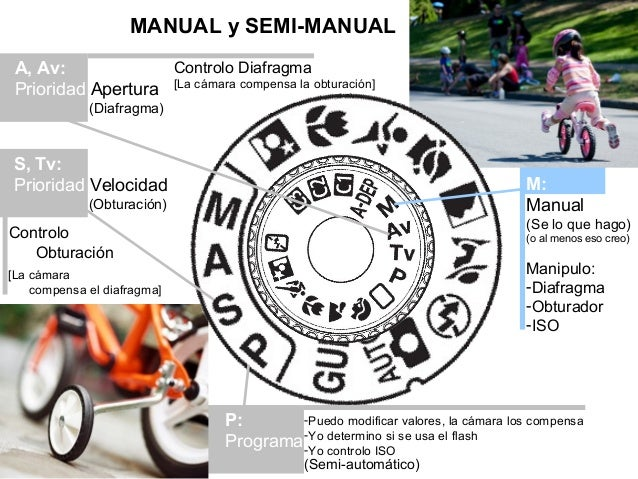 MANUAL y SEMI-MANUAL Controlo Diafragma A, Av: Prioridad Apertura [La cámara compensa la obturación] (Diafragma)  S, Tv: P...