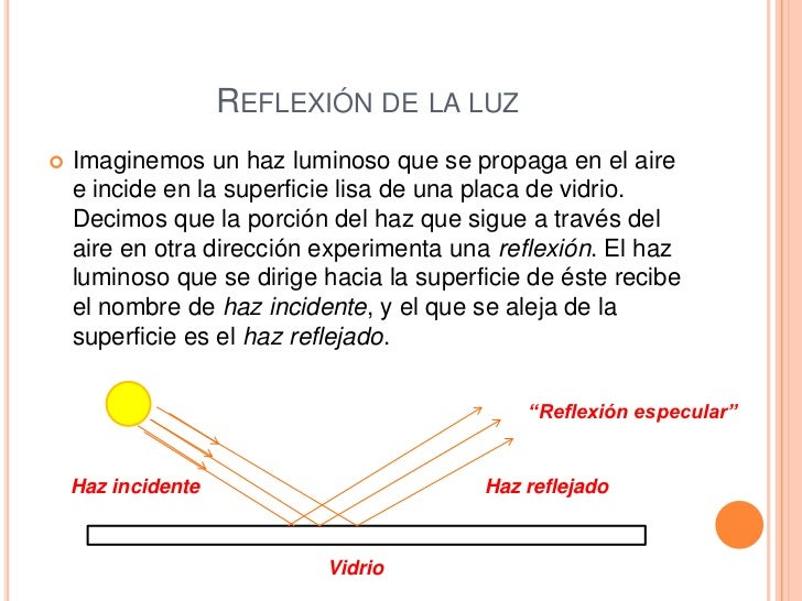 Clase de luz reflexi n y espejos - Definition de superficie ...