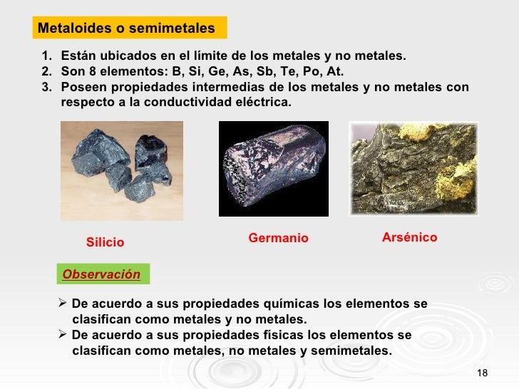 Educando el portal de la educacin dominicana te presentamos un resumen de las propiedades de los elementos metlicos no metlicos y metaloides vistos anteriormente urtaz Choice Image