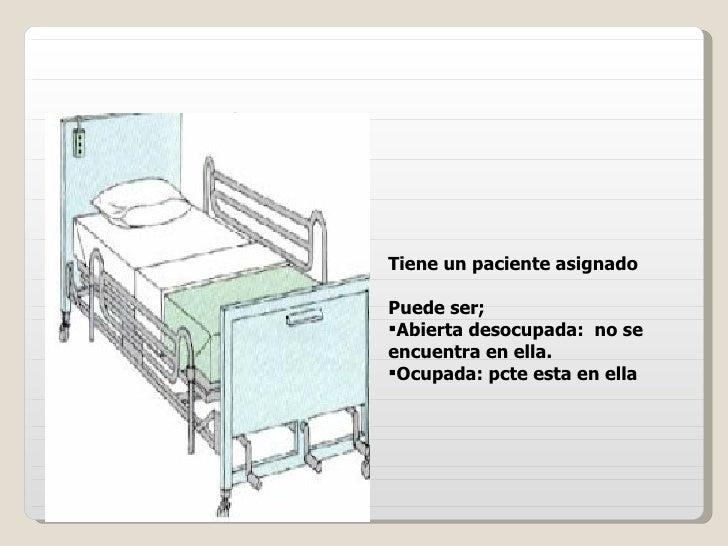 Clase n 4b posiciones terap uticas for Cama abierta