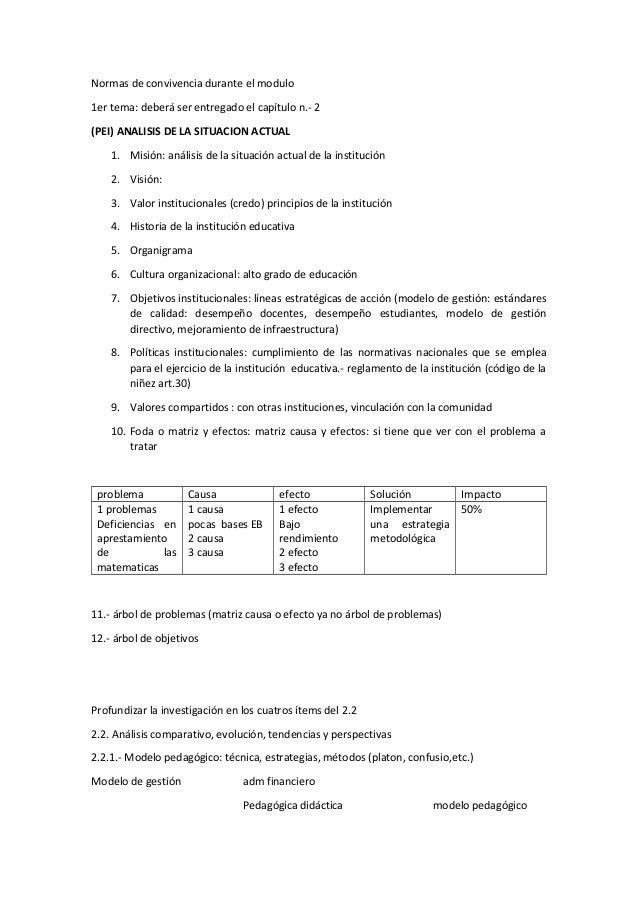 Normas de convivencia durante el modulo 1er tema: deberá ser entregado el capítulo n.- 2 (PEI) ANALISIS DE LA SITUACION AC...