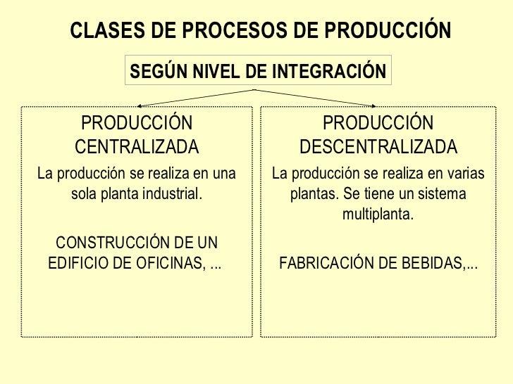 Clases de procesos de producci n for Descripcion del proceso de produccion