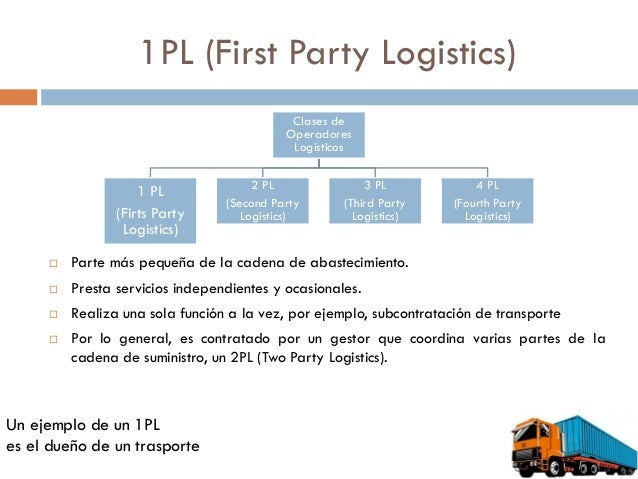 a case analysis of the workings of a third party logistics industry essay Webvan case analysis this analysis marketing plan use third party logistics bulk discounts webvan case analysis this analysis.