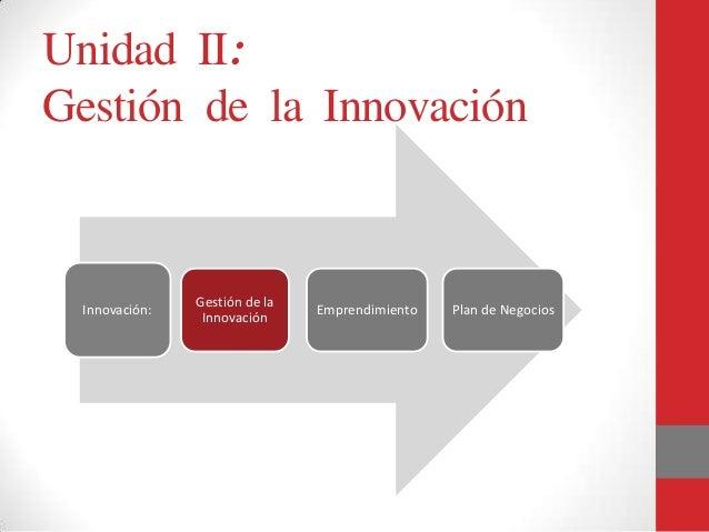 Unidad II: Gestión de la Innovación Innovación: Gestión de la Innovación Emprendimiento Plan de Negocios