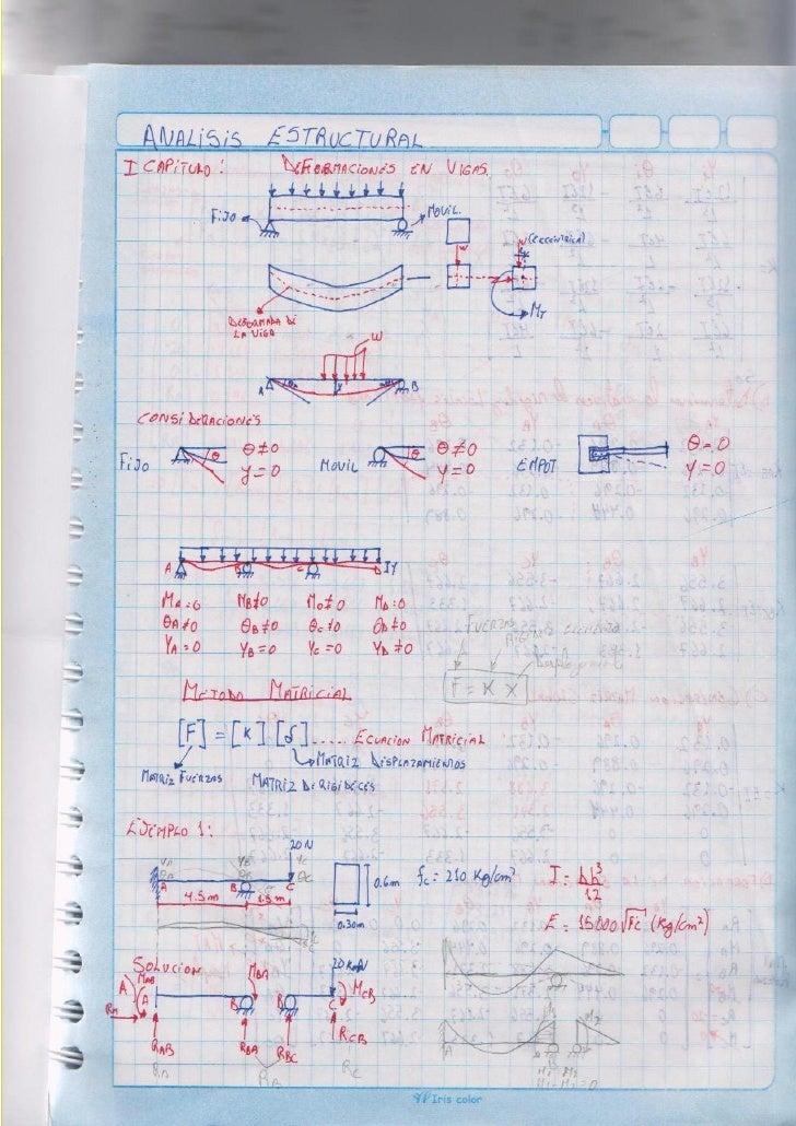 UCV- Ingenieria Civil - Estructural II /Clases 1ª Semana