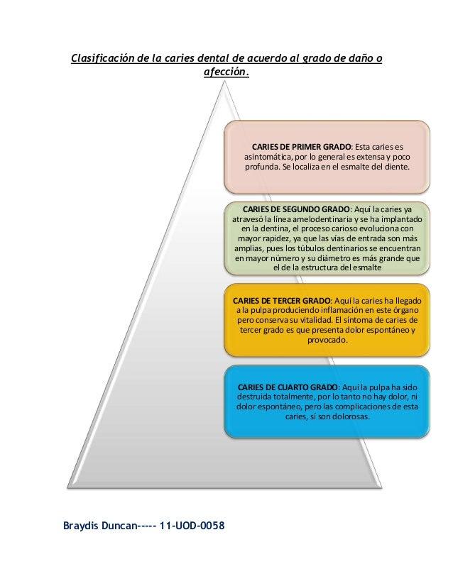 Clasificación de la caries dental de acuerdo al grado de daño o afección. Braydis Duncan----- 11-UOD-0058 CARIES DE PRIMER...