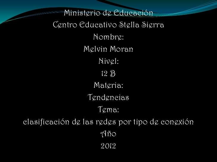 Ministerio de Educación         Centro Educativo Stella Sierra                    Nombre:                 Melvin Moran    ...