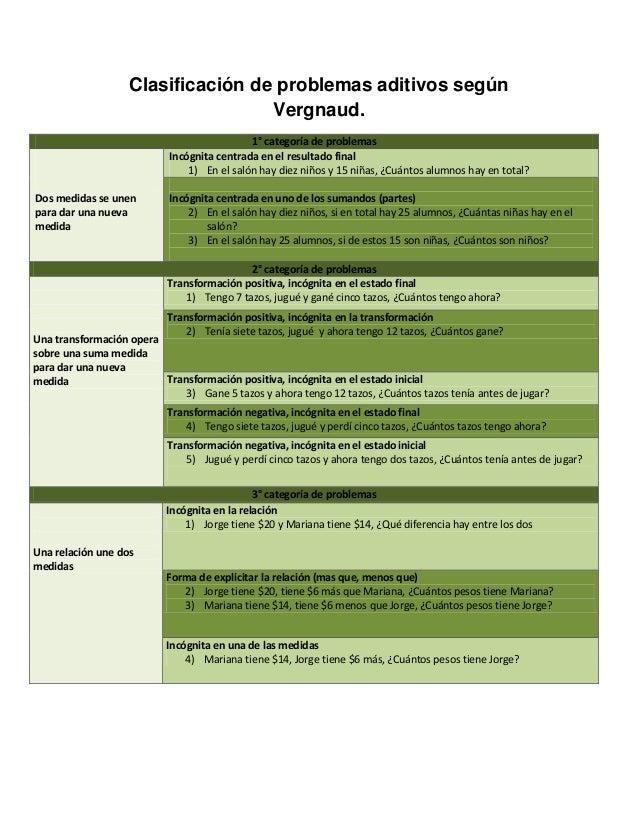 Clasificación de problemas aditivos según                                   Vergnaud.                                     ...