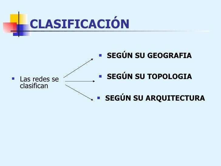 Clasificación según su Geografía - Informatica III