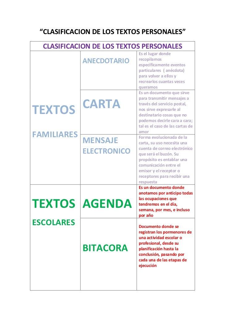 """""""CLASIFICACION DE LOS TEXTOS PERSONALES""""  CLASIFICACION DE LOS TEXTOS PERSONALES                            Es el lugar do..."""