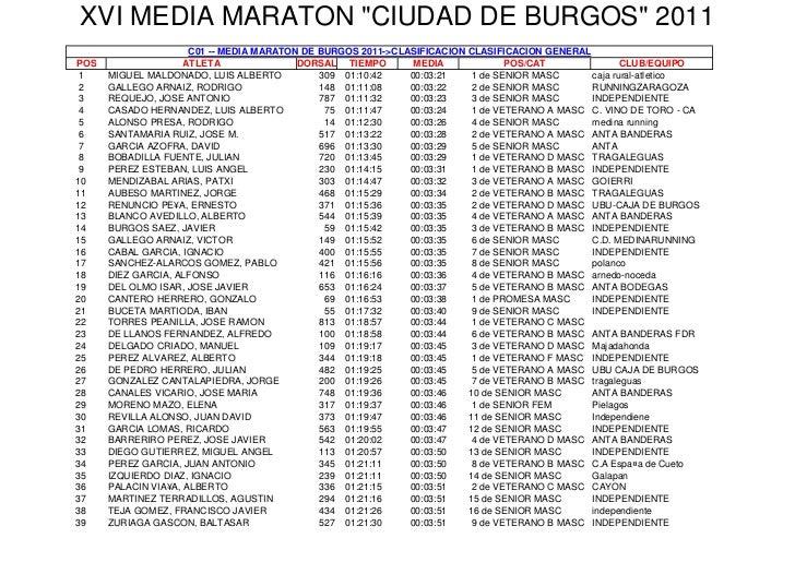 """XVI MEDIA MARATON """"CIUDAD DE BURGOS"""" 2011                      C01 -- MEDIA MARATON DE BURGOS 2011->CLASIFICACION CLASIFIC..."""
