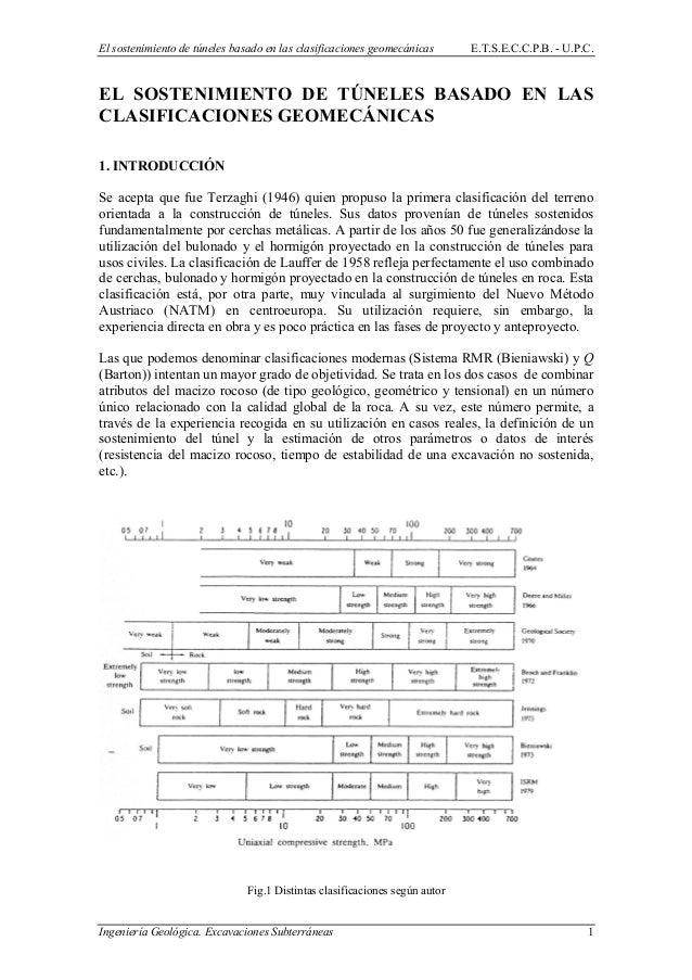 El sostenimiento de túneles basado en las clasificaciones geomecánicas E.T.S.E.C.C.P.B. - U.P.C. EL SOSTENIMIENTO DE TÚNEL...