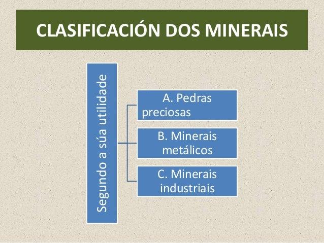 CLASIFICACIÓN DOS MINERAISSegundoasúautilidade A. PedraspreciosasB. MineraismetálicosC. Mineraisindustriais