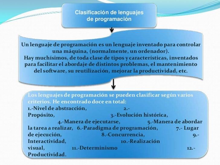 Clasificación de lenguajes                         de programaciónUn lenguaje de programación es un lenguaje inventado par...