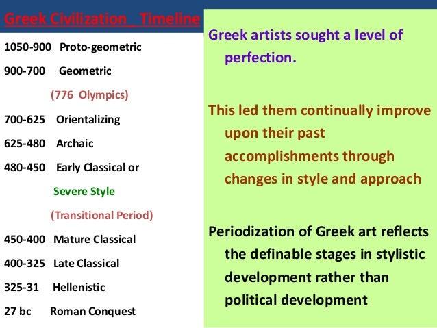 Art of Greek Civilization Greek Civilization Timeline