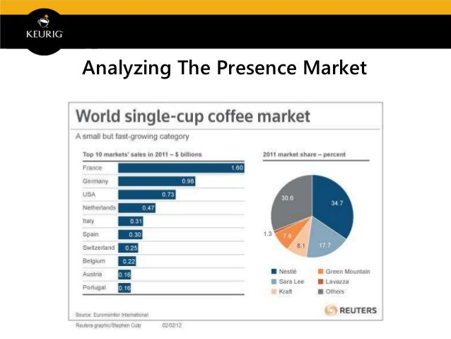 the espresso lane to global markets_ illy s case analysis Coffea arabica (/ ə ˈ r æ b ɪ k ə /  in illy, andrea viani, rinantonio espresso  a bumper crop elsewhere lead to excess supply on the global markets and.