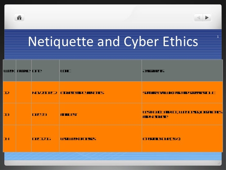 Netiquette and Cyber Ethics Week  Module Date Topic  Assignments 12 Nov 28-Dec 2 Etiquette and Cyber Ethics Software Eval ...