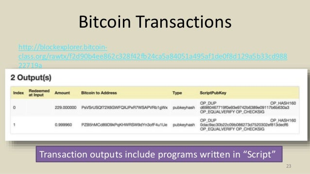Bitcoin Proof Of Work Algorithm - How To Sell Bitcoin To