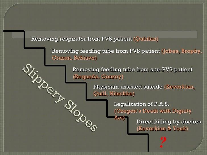 Removing respirator from PVS patient  (Quinlan) Removing feeding tube from PVS patient  (Jobes, Brophy, Cruzan, Schiavo) R...
