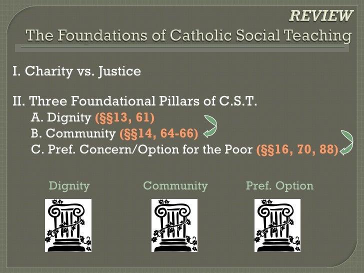 <ul><li>I. Charity vs. Justice </li></ul><ul><li>II. Three Foundational Pillars of C.S.T. </li></ul><ul><ul><li>A. Dignity...