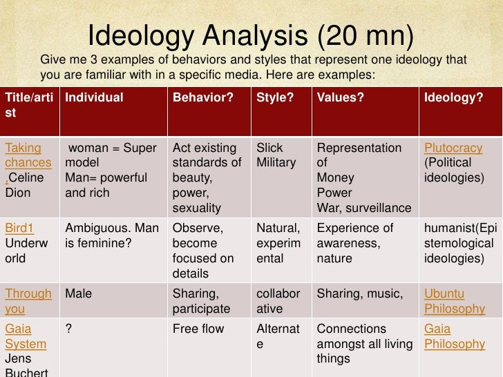 analyzing media ideology essay