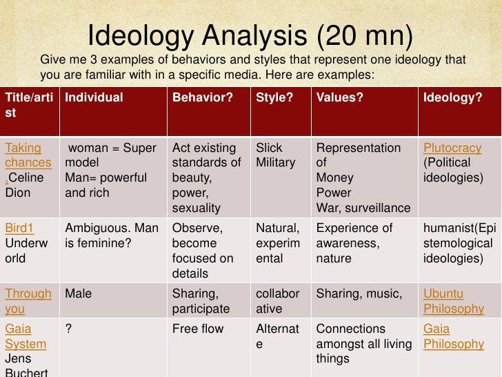analyzing media ideology essay