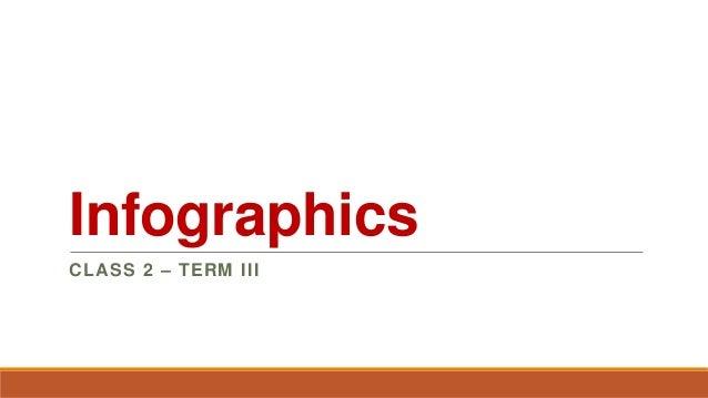 Infographics CLASS 2 – TERM III