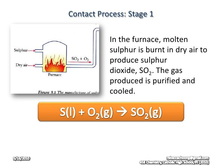 contact process Like all the reactions involved in the production of sulfuric acid, this process is exothermic • the contact process is very energy efficient and produces.