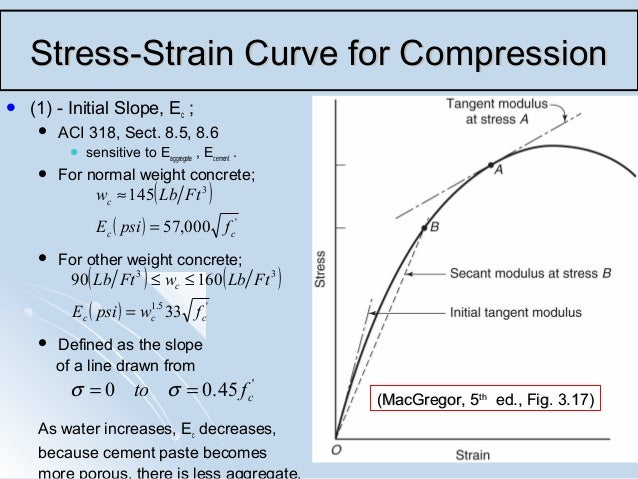 Aci Lightweight Concrete : Civil engineering materials