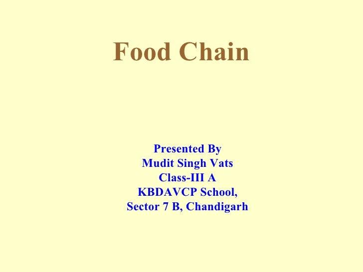Food Chain Presented By Mudit Singh Vats Class-III A KBDAVCP School, Sector 7 B, Chandigarh