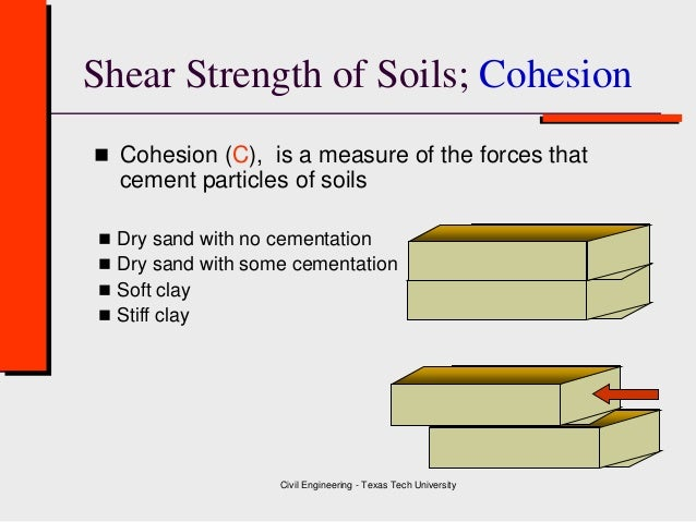 geotechnical engineering properties of soils tests The standard penetration test is one of the oldest geotechnical field tests it is an in-situ dynamic penetration test designed to provide information on the geotechnical engineering properties of soil.