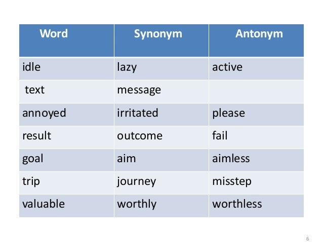 Class 8 English Lesson 7 Synonyms And Antonyms on Examples Of A Synonym