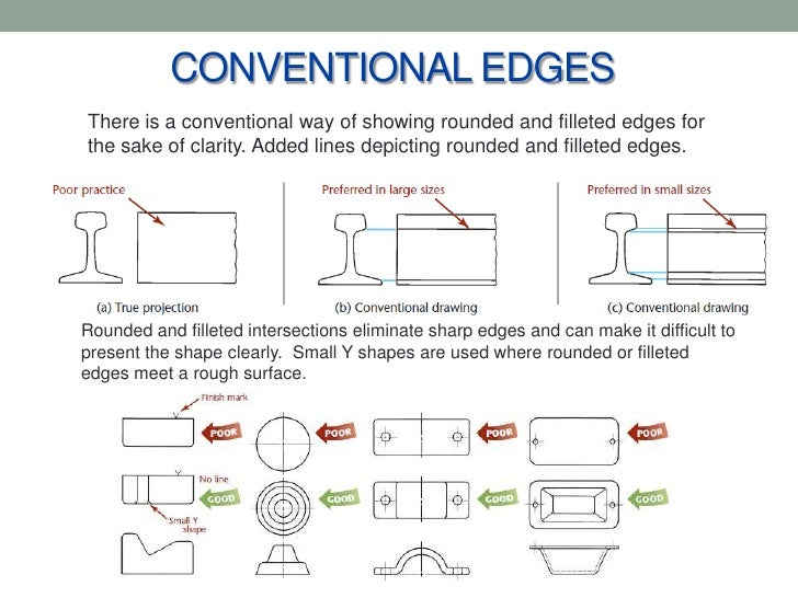Sharp Edges Drawing Eliminate Sharp Edges And