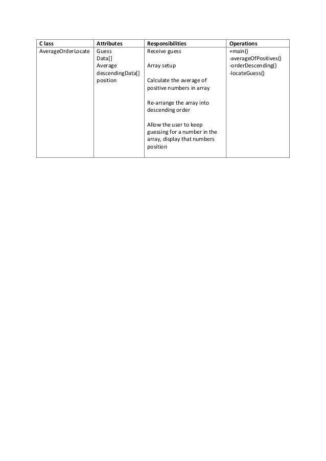 Class chart