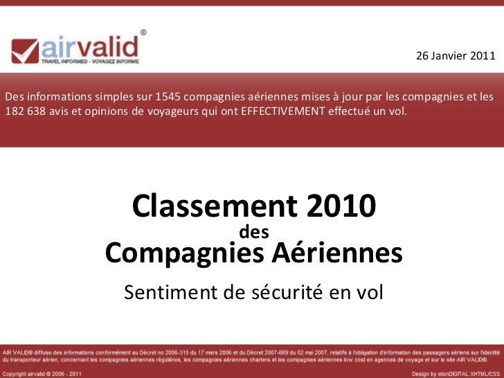 26 Janvier 2011Des informations simples sur 1545 compagnies aériennes mises à jour par les compagnies et les182 638 avis e...