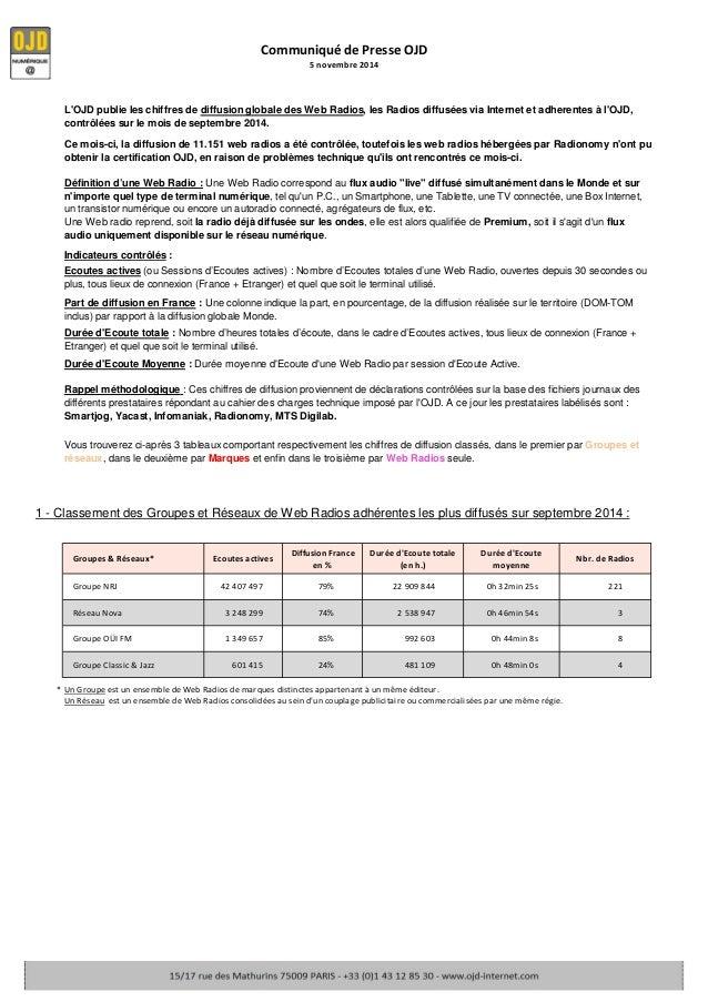 Indicateurs contrôlés : Groupes & Réseaux* Ecoutes actives Diffusion France en % Durée d'Ecoute totale (en h.) Durée d'Eco...