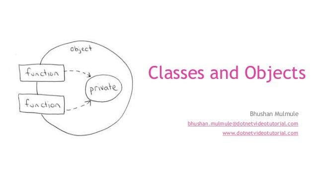Classes and Objects Bhushan Mulmule bhushan.mulmule@dotnetvideotutorial.com www.dotnetvideotutorial.com