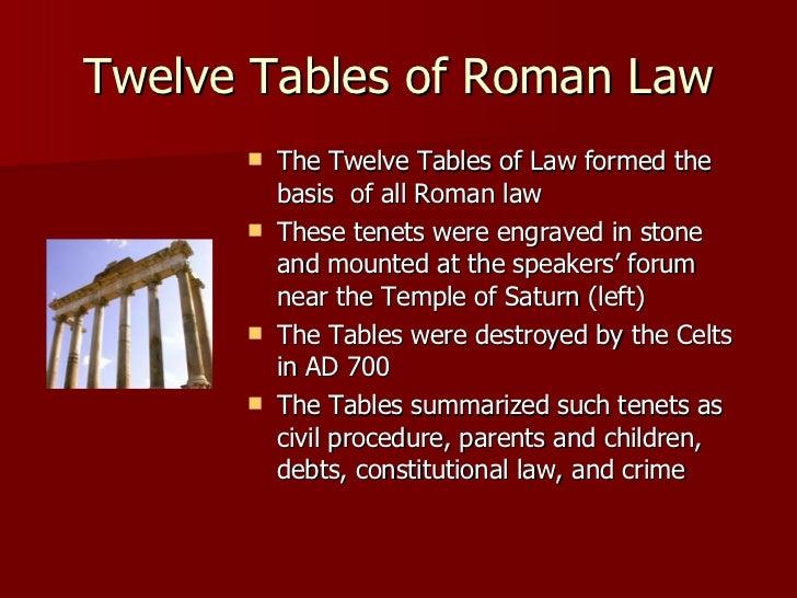 Rome Republic And Empire