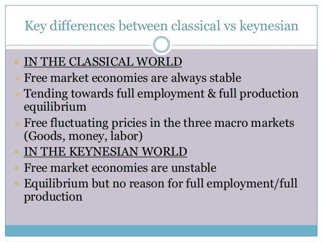 classical vs keynes essay