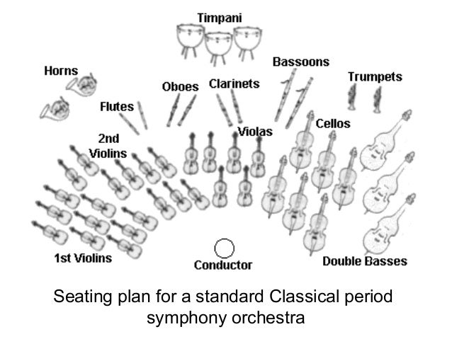 the changes from the classical period to the romantic era The romantic period was a time of bending or breaking all of the rules from the classical period which of the following below best describes the music of the romantic period a.