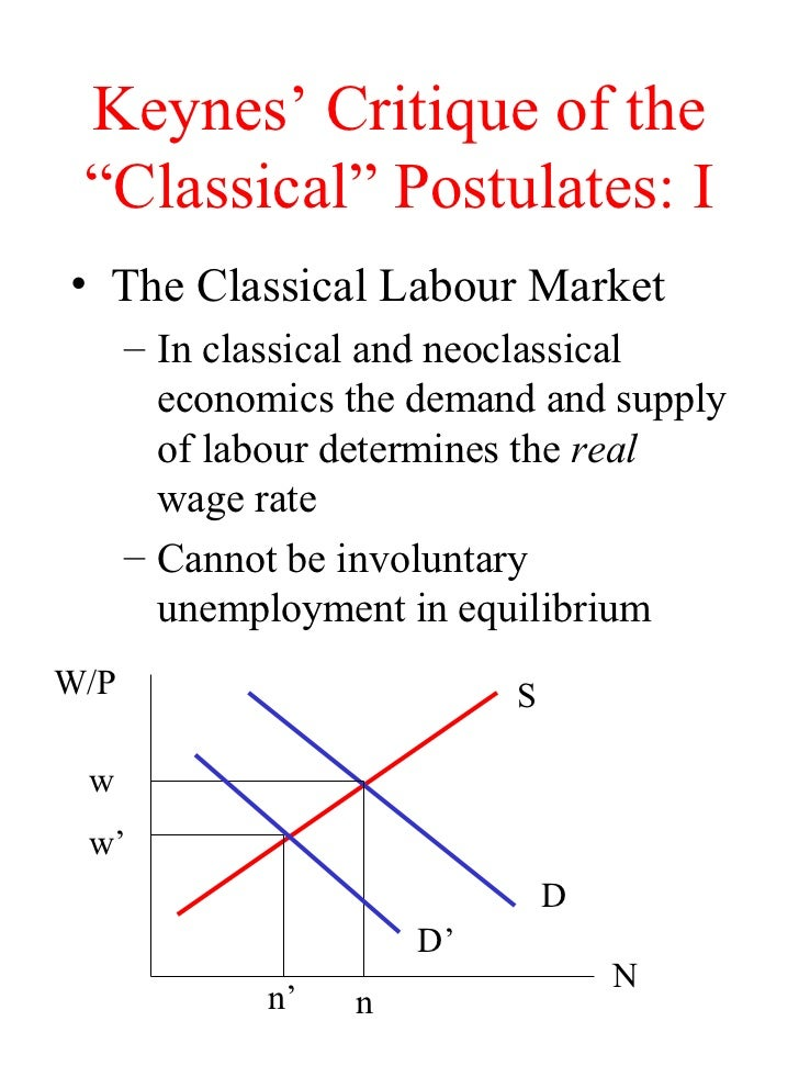 the difference between classical and keynesian economics essay In our current economic climate, the keynesian model of economics is more accurate business owners operate their business outside of government control.