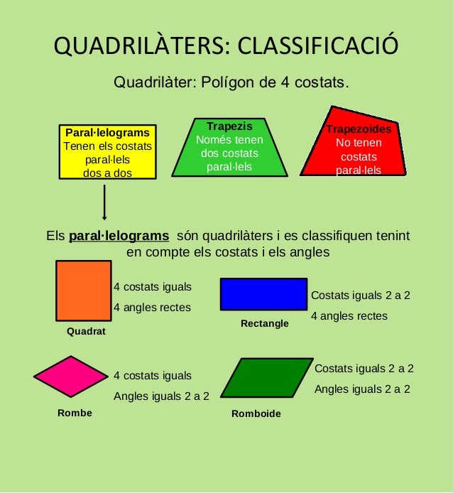 http://image.slidesharecdn.com/classificacitrianglesiquadrilters-140201061556-phpapp01/95/classificaci-de-triangles-i-quadrilters-5-638.jpg?cb=1391235383