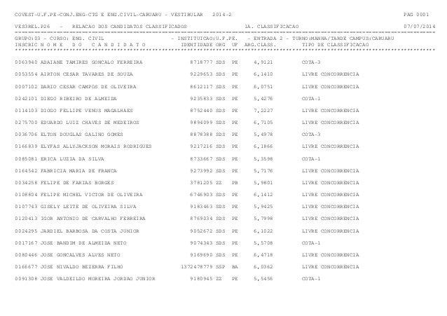 COVEST-U.F.PE-CONJ.ENG-CTG E ENG.CIVIL-CARUARU - VESTIBULAR 2014-2 PAG 0001 VES3REL.P26 - RELACAO DOS CANDIDATOS CLASSIFIC...