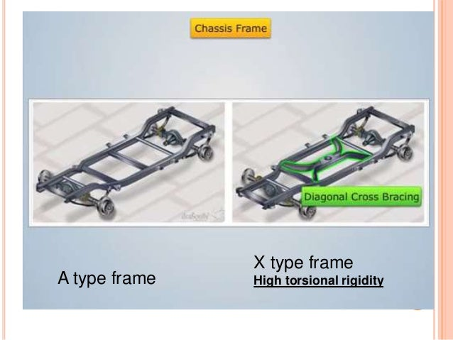 Composite Parts In Cars