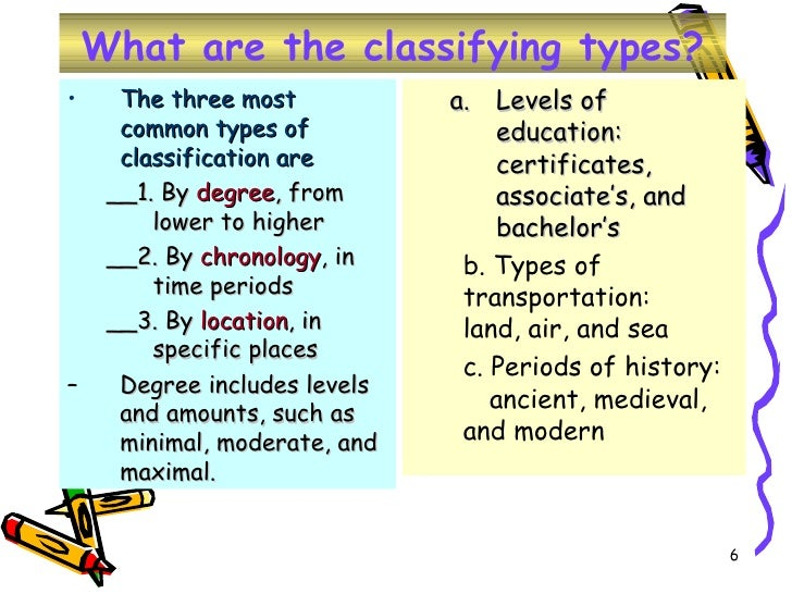 friend essay classification