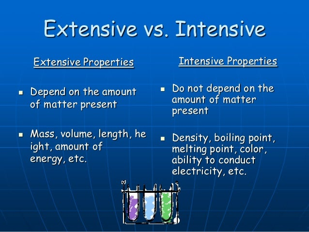intensive properties Covers extensive and intensive property this indicates how strong in your memory this concept is.